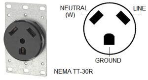 Wiring RV Connector TT30