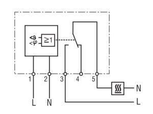 Enclosure Humidity & Temperature Control  Genesis Automation