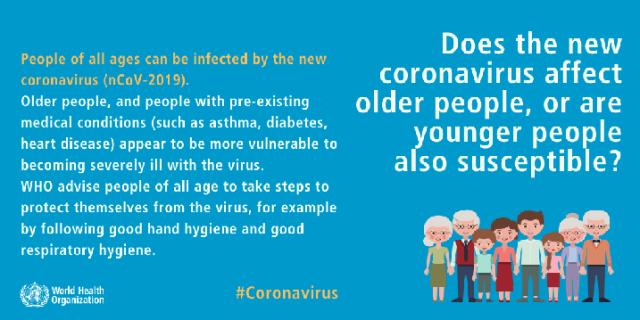Fakta Dan Auta Tentang COVID-19 Dari WHO 16