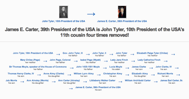 How All Presidents Are Related To King John TYLERtoCARTER