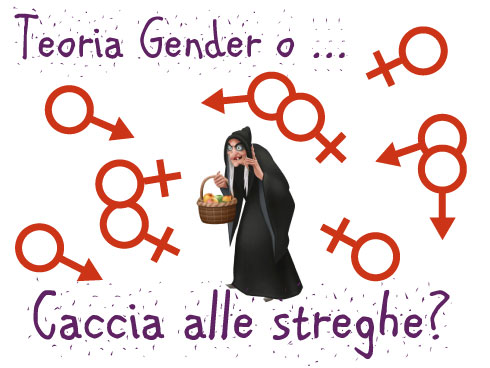 Cosa è la teoria gender | Genitorialmente