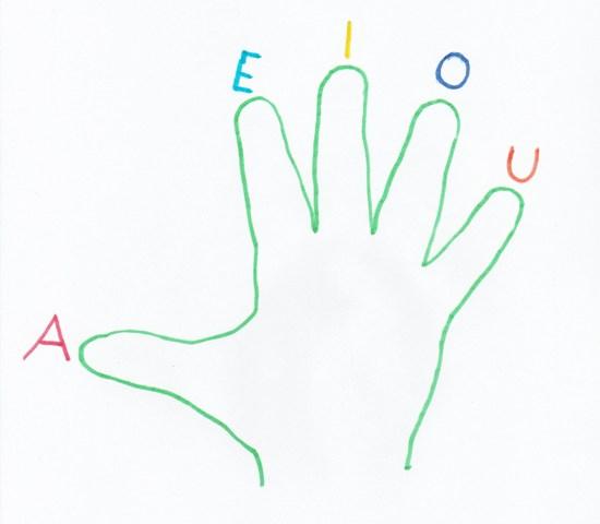 Come insegnare a leggere schede da scaricare sillabe for Come leggere i progetti per i manichini