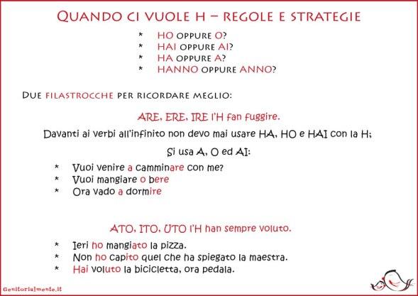 Quando ci vuole h – regole strategie, schede da scaricare | Genitorialmente