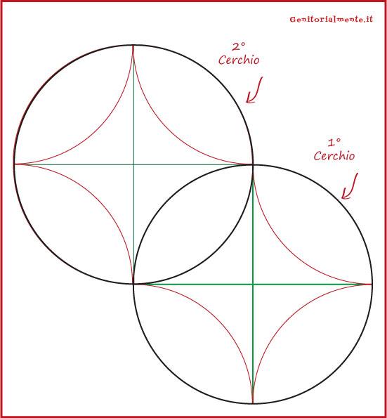 Come fare una scatola con i cerchi