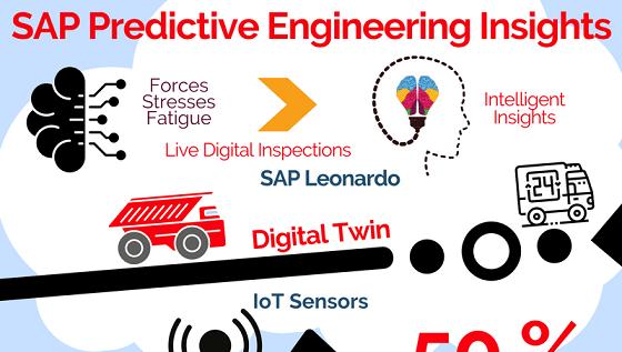 SAP Predictive Engineering Insights