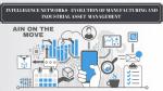 Réseaux d'Intelligence: Evolution de la gestion des actifs manufacturiers et industriels