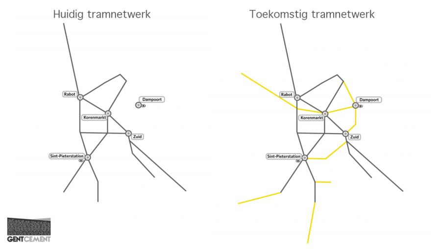 tramnetwerk