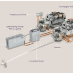 Graphic MTU hybrid system