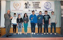 Προκρίσεις του ΟΦΗ στα Πανελλήνια Σχολικά πρωταθλήματα σκακιού