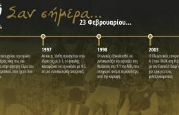 """Σαν σήμερα ο ΟΦΗ πήρε το πρώτο """"διπλό"""" στις Σέρρες στην Α' Εθνική!"""