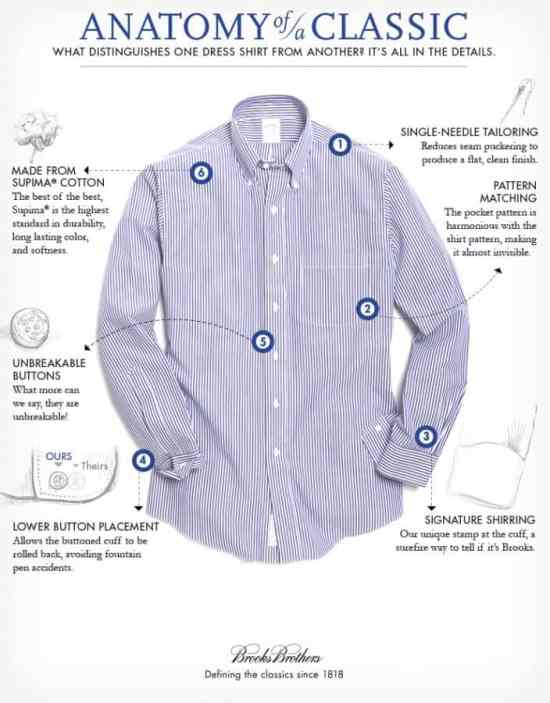 OCBD Oxford Cloth Button Down Shirt by Brooks Brothers