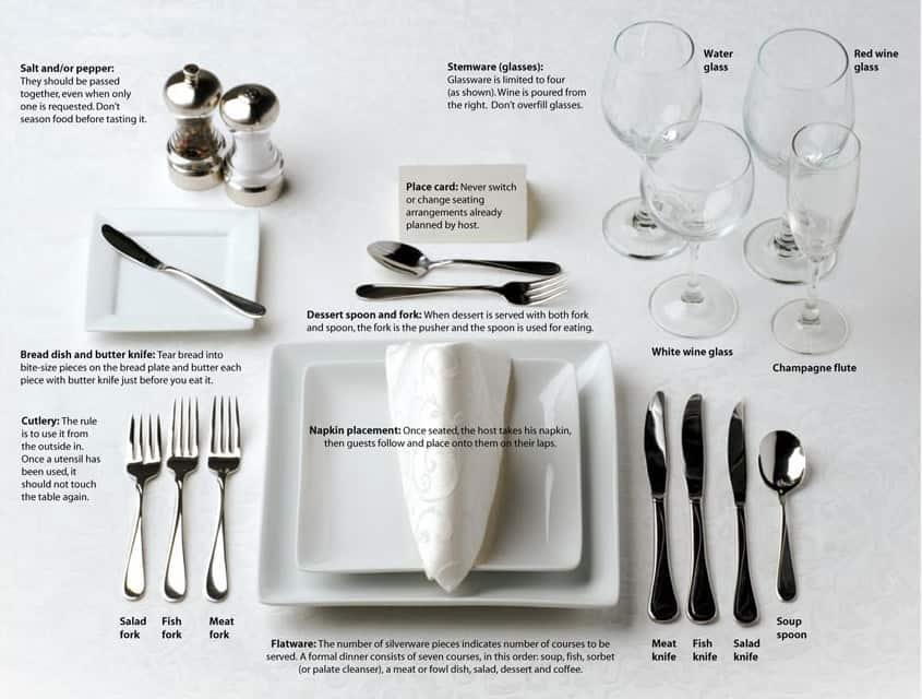 American Formal Table Setting