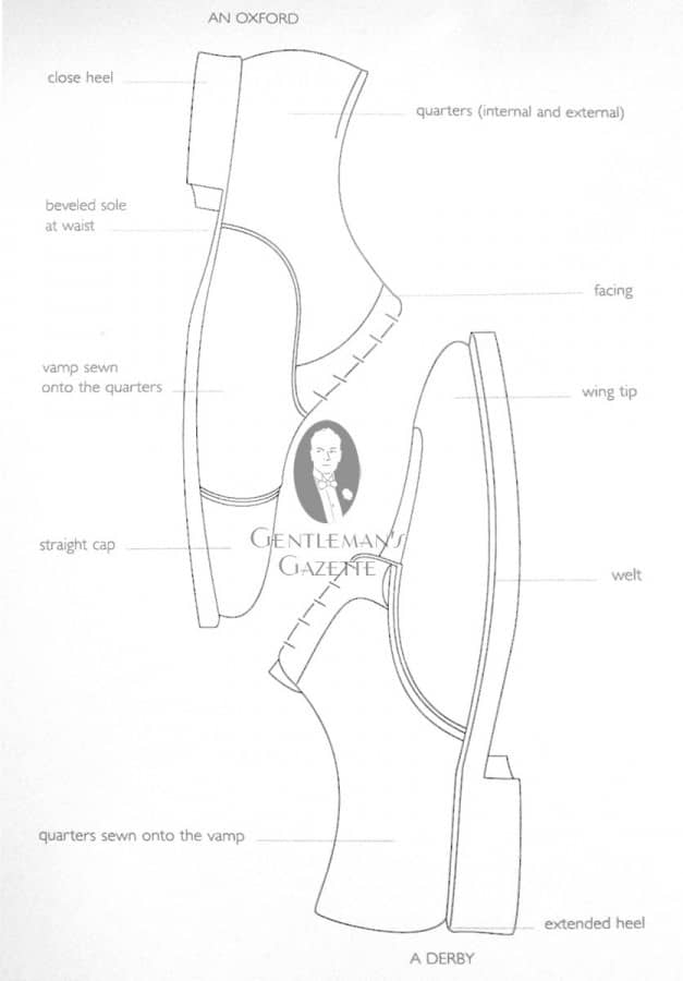 Oxford vs. Derby - Shoe Anatomy Explained