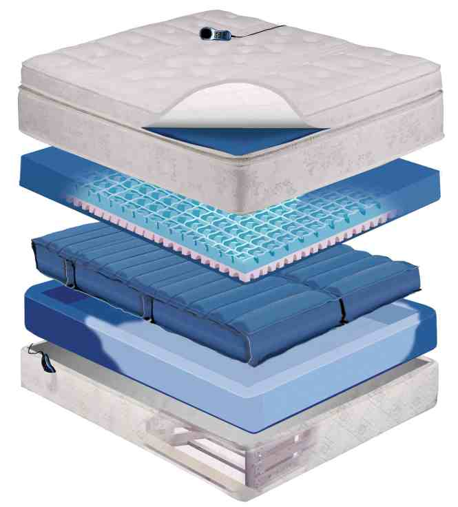 Boyd Mattress With Air Chamber