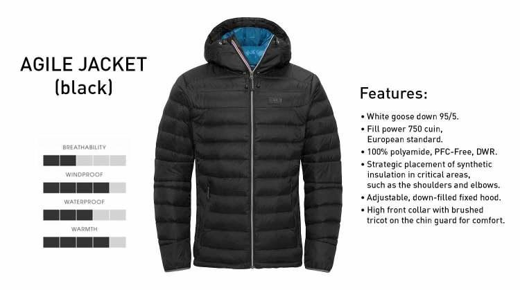 elevenate agile jacket details