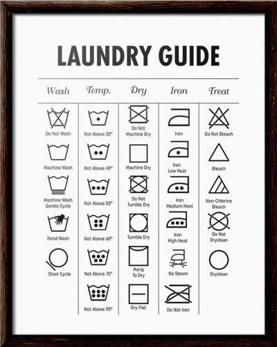 clothing care laundry guide