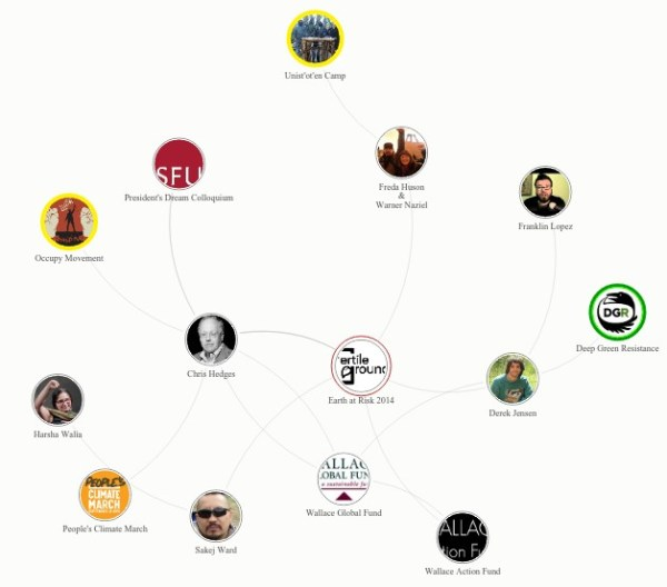 Oh what an interestingly tangled web...