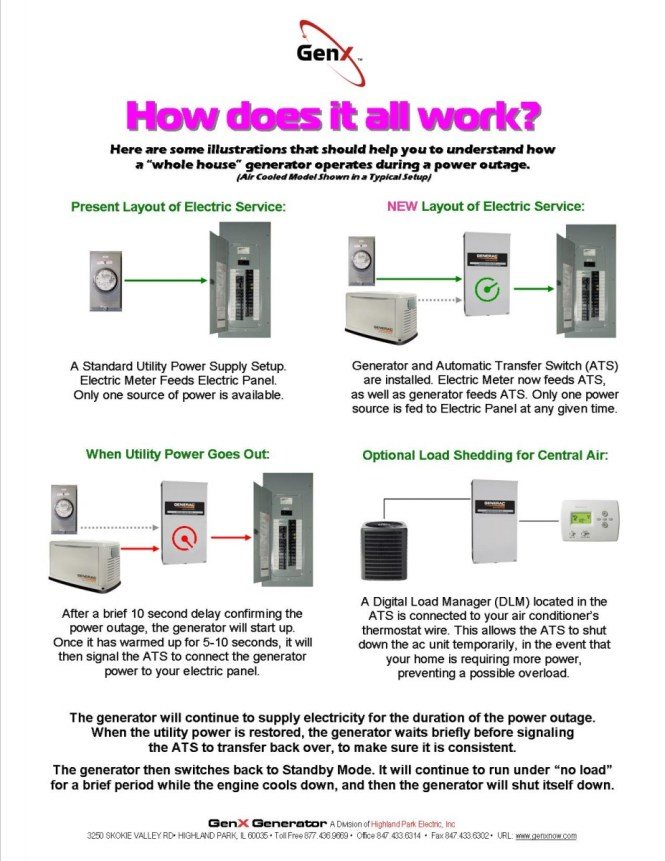 Stunning How To Wire Transfer Switch Photos - Everything You Need to ...
