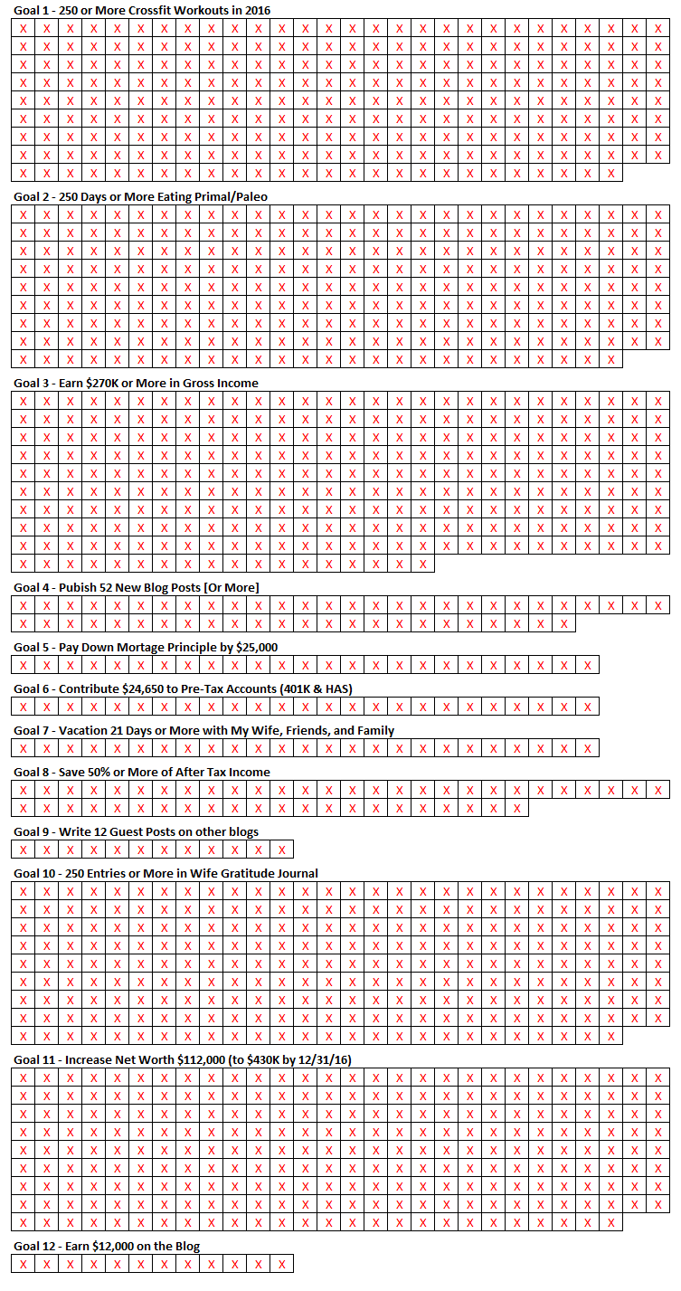 2016 Goal Tracking Sheet