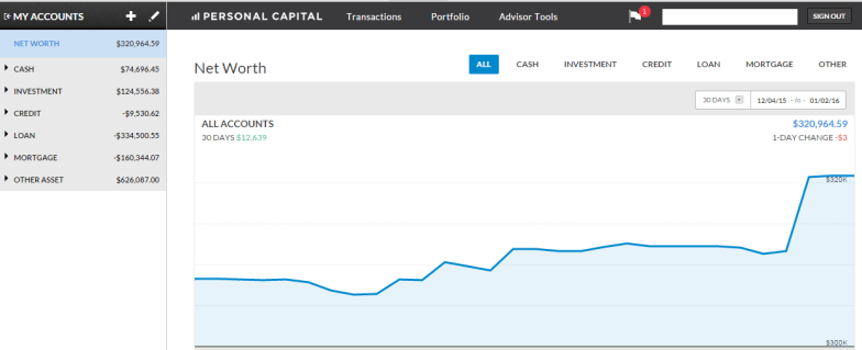 December 2015 Personal Capital Screenshot