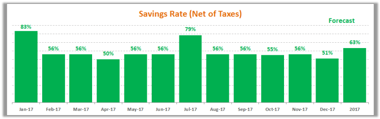 2017-savings-rate