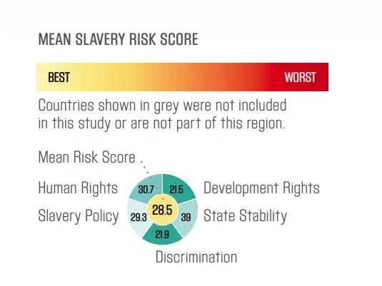 geobusiness-magazine-global-slavery-index-2013-europe-map-legend-w600