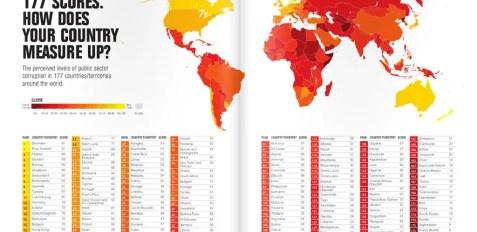 geobusiness-magazine-corruption-index-2013-transparency-international