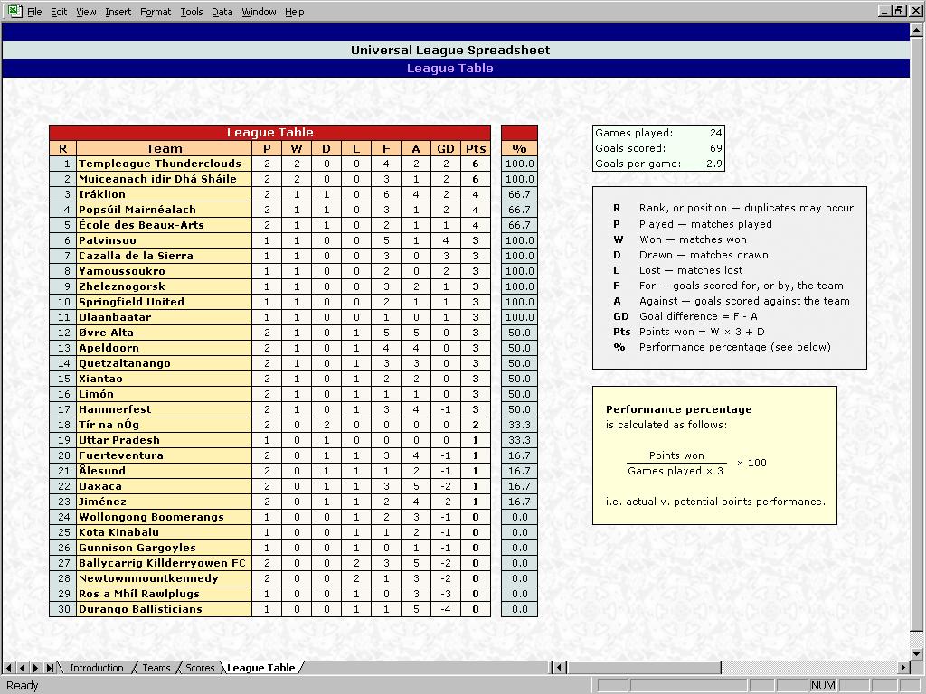 Free Universal Football League Spreadsheet