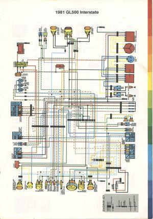 Wiring Diagram 81 Honda Cx500 | Wiring Library