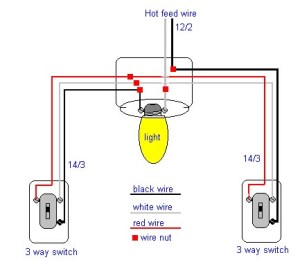 Wiring Schematic Diagram: Installing Switch Wiring