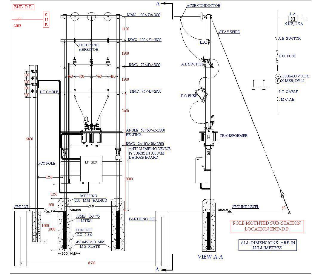 Substation Diagram Related Keywords Amp Suggestions
