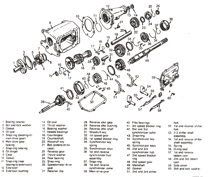 Muncie 4 Speed Linkage Diagram