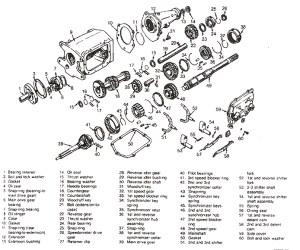 Muncie 4 Speed Parts Diagram