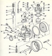 complex-diagram