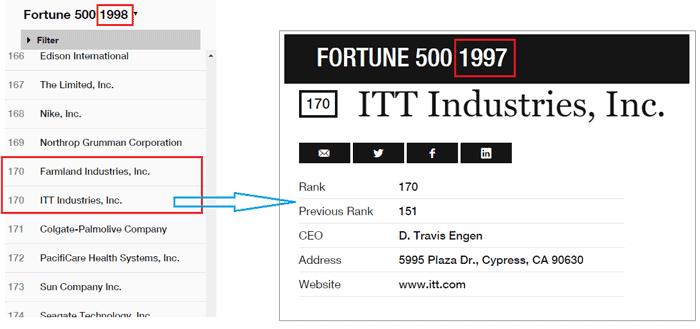 fortune-error