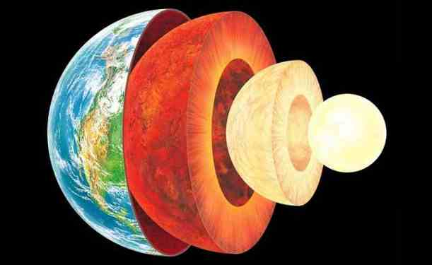Representative Image : The Earth's layers, showing the Inner and Outer Core, the Mantle, and Crust