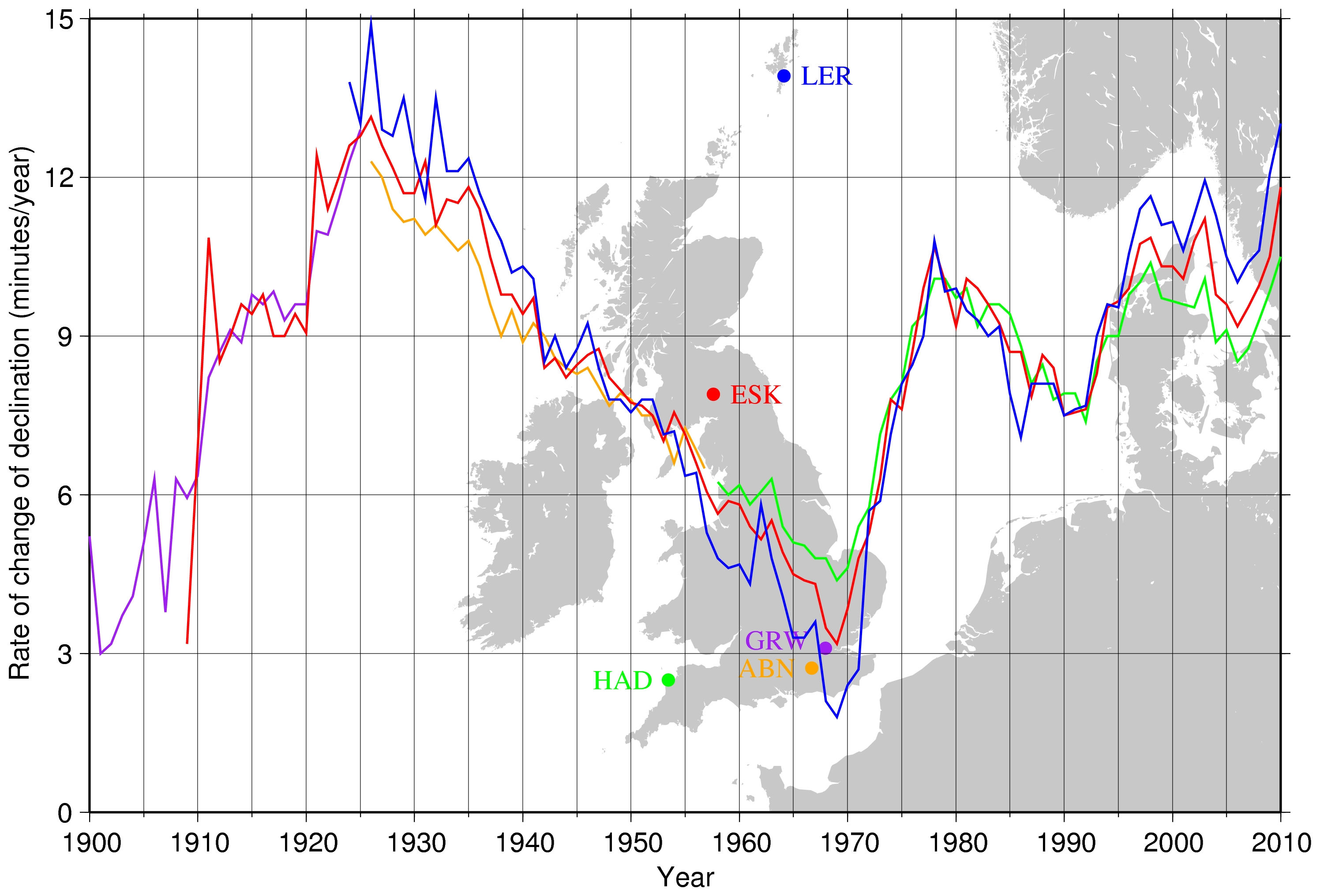 Rate of Change of Declination in UK