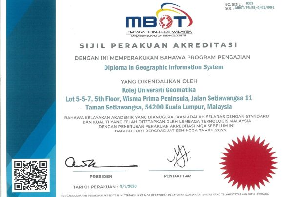 Geographic Information System | Geomatika