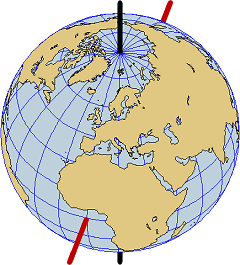 Earth and axes
