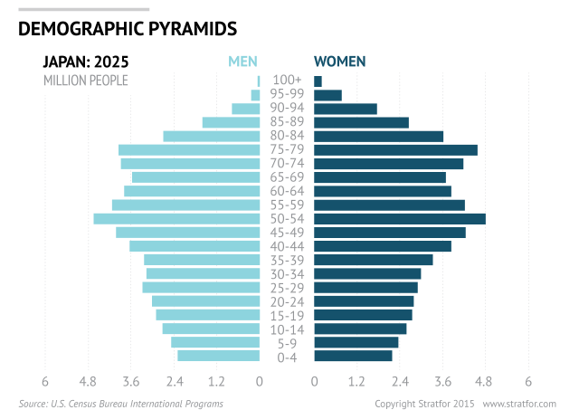 10-demographics-2025-web