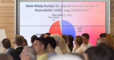 5. GeoDebates: Kelet-Közép-Európa 21. századi szerepe Európa és Ázsia között: hídfő vagy ütközőzóna?