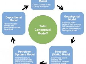 conceptual_model_909x832