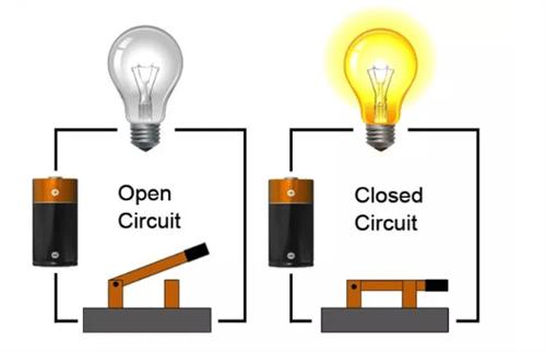 Open & Closed Circuit