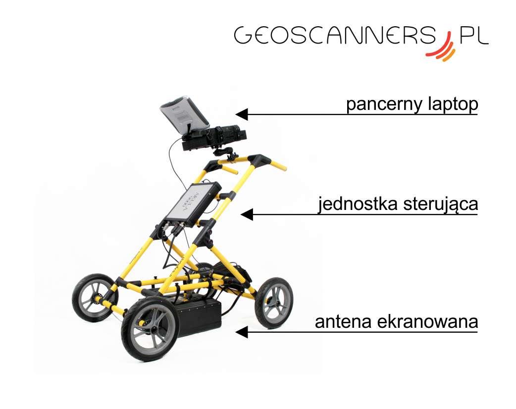 Rent Geoscanner Georadar Gpr Rental Services