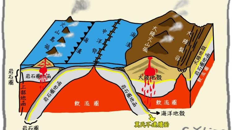 地質學家的浪漫:見證「海枯石爛」的蛇紋岩