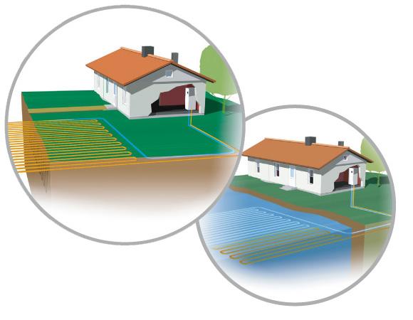 esempio di installazione pompa di calore geotermica con sonde in trincee orizzontali o lago stagno