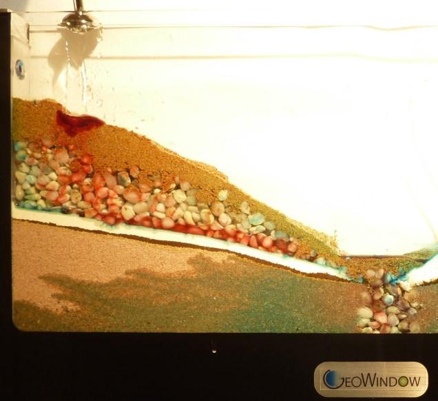 Grundwasser Quellverschmutzung Homepage