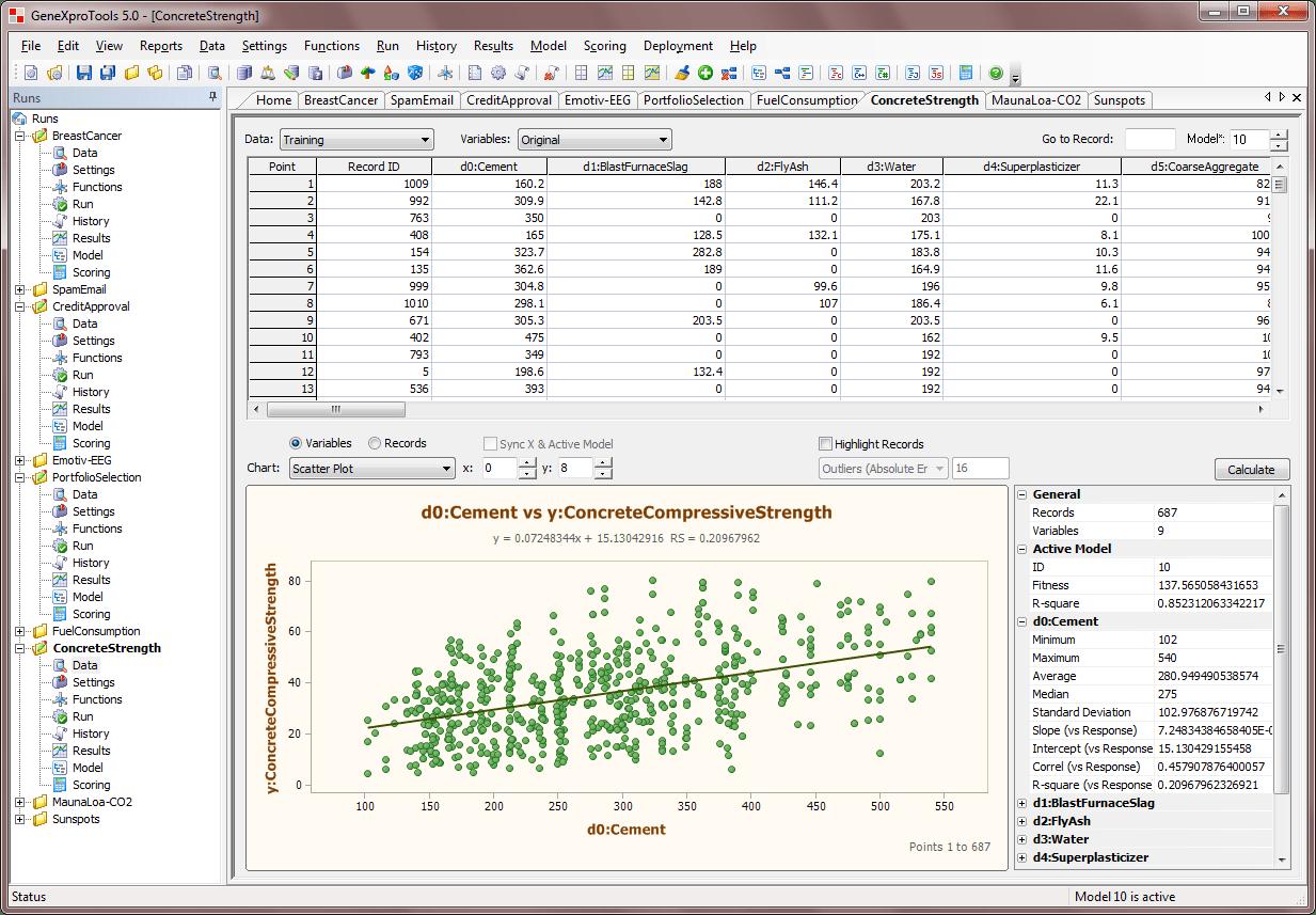 Data Visualization Ampysis