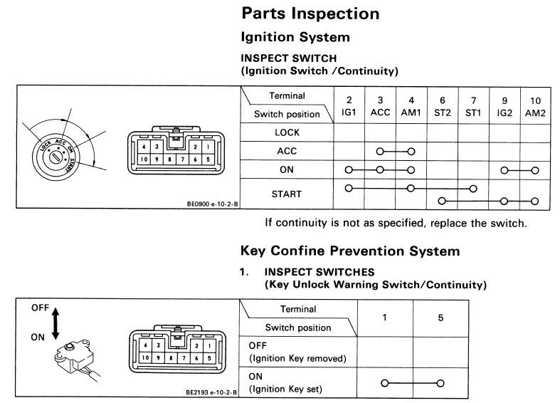 Diagram Toyota Mr2 Workshop Wiring Diagram Full Version Hd Quality Wiring Diagram Diagramfolli Beppecacopardo It