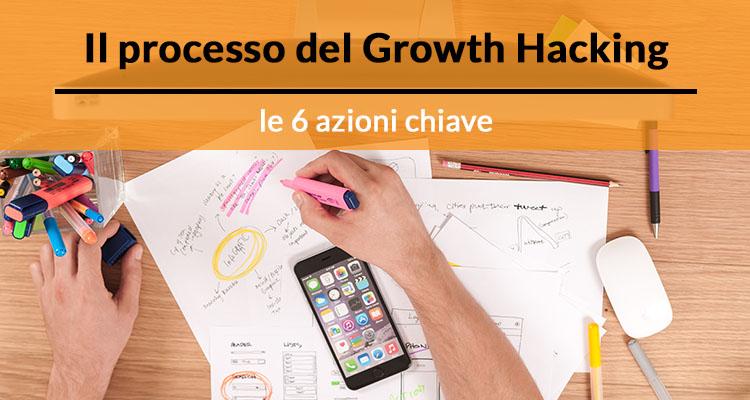 processo del growth hacking copertina